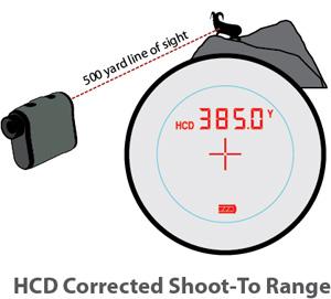 HCD CORRECTED SHOOT-TO RANGE